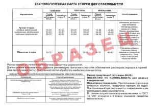 Паспорт Уральский оборот